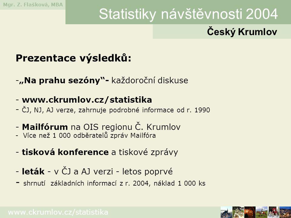 "Mgr. Z. Flašková, MBA www.ckrumlov.cz/statistika Prezentace výsledků: -""Na prahu sezóny""- každoroční diskuse - www.ckrumlov.cz/statistika - ČJ, NJ, AJ"