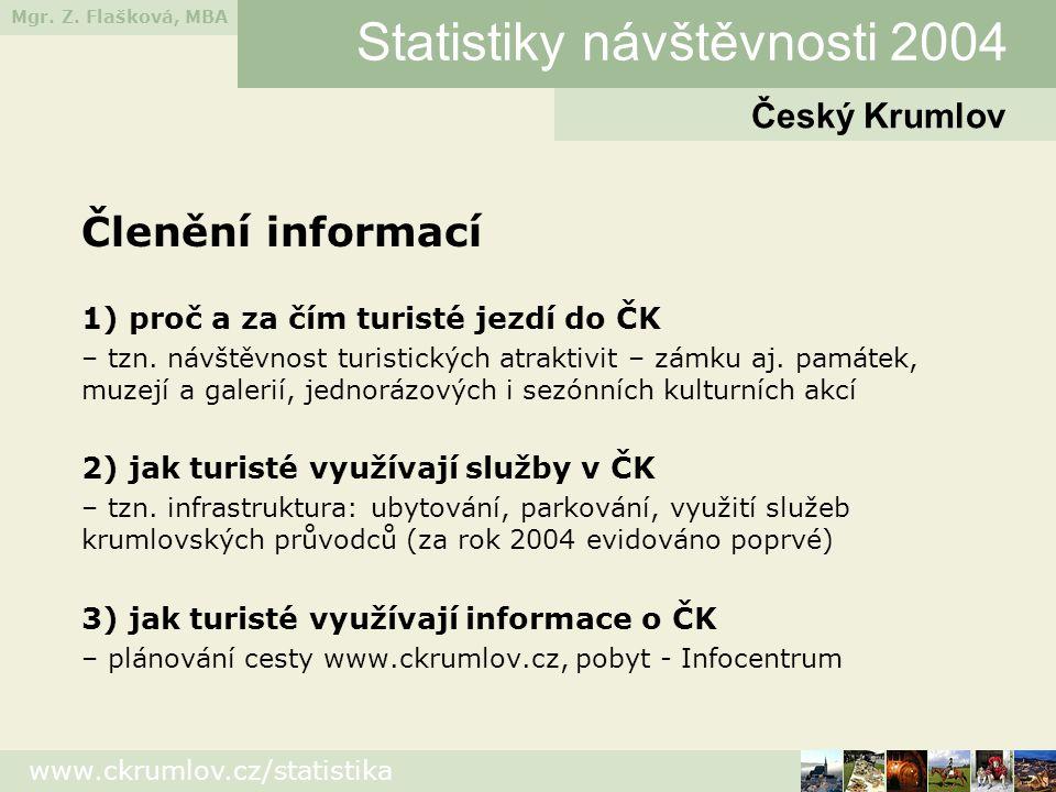 Mgr. Z. Flašková, MBA www.ckrumlov.cz/statistika Členění informací 1) proč a za čím turisté jezdí do ČK – tzn. návštěvnost turistických atraktivit – z