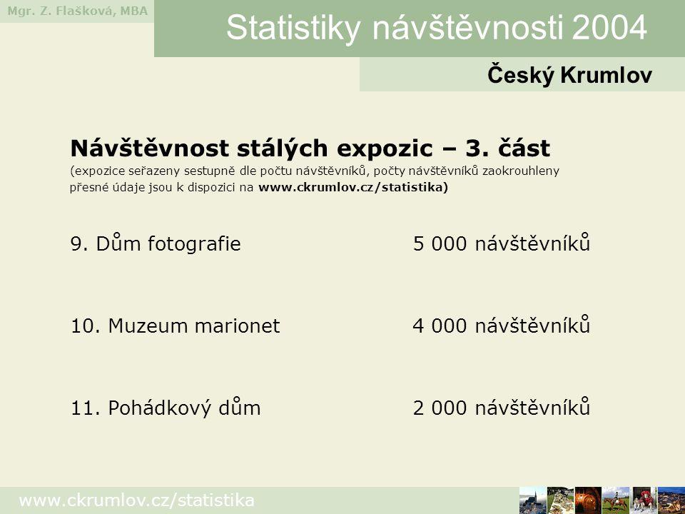 Mgr. Z. Flašková, MBA www.ckrumlov.cz/statistika Návštěvnost stálých expozic – 3. část (expozice seřazeny sestupně dle počtu návštěvníků, počty návště