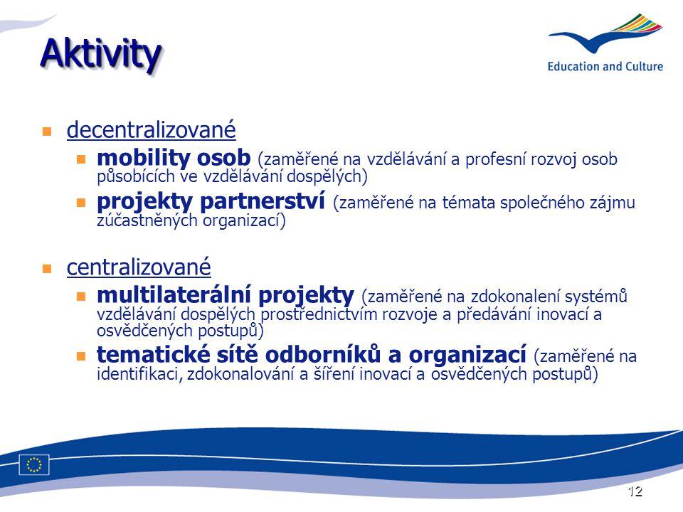 12 AktivityAktivity decentralizované mobility osob (zaměřené na vzdělávání a profesní rozvoj osob působících ve vzdělávání dospělých) projekty partnerství (zaměřené na témata společného zájmu zúčastněných organizací) centralizované multilaterální projekty (zaměřené na zdokonalení systémů vzdělávání dospělých prostřednictvím rozvoje a předávání inovací a osvědčených postupů) tematické sítě odborníků a organizací (zaměřené na identifikaci, zdokonalování a šíření inovací a osvědčených postupů)
