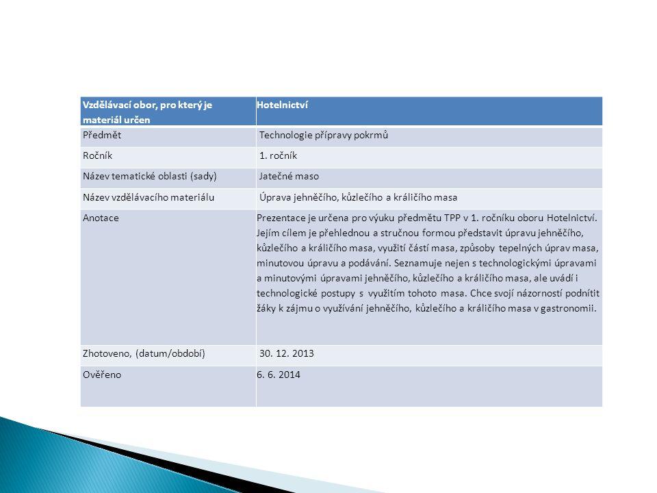 Vzdělávací obor, pro který je materiál určen Hotelnictví Předmět Technologie přípravy pokrmů Ročník 1.