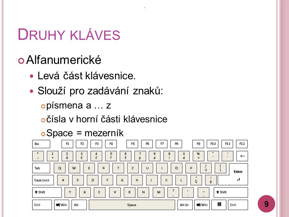 D RUHY KLÁVES Alfanumerické Levá část klávesnice. Slouží pro zadávání znaků: písmena a … z čísla v horní části klávesnice Space = mezerník 9 -