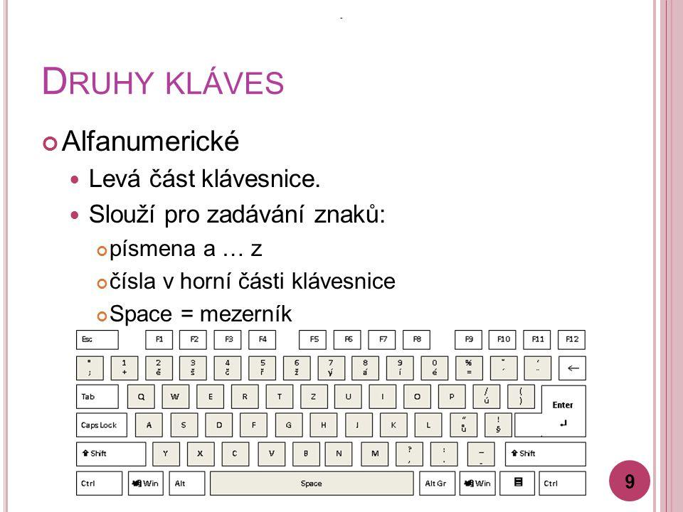 D RUHY KLÁVES Alfanumerické Levá část klávesnice.