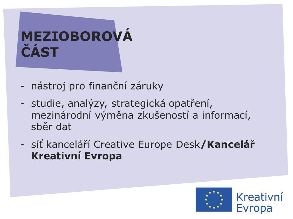 MEDIA Česká republika od července 2002 MEDIA Desk 1.1.