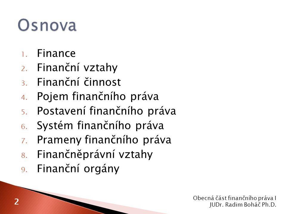 1. Finance 2. Finanční vztahy 3. Finanční činnost 4.