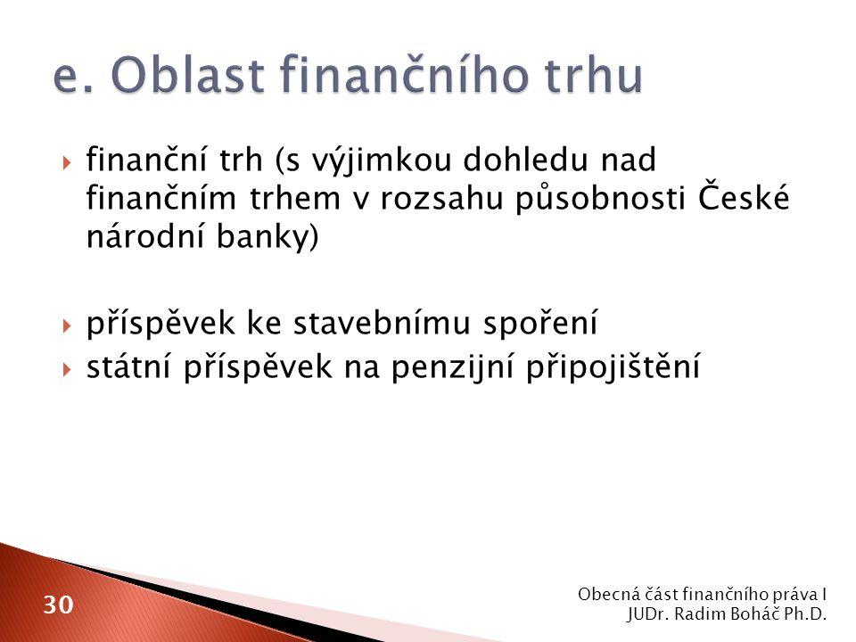  finanční trh (s výjimkou dohledu nad finančním trhem v rozsahu působnosti České národní banky)  příspěvek ke stavebnímu spoření  státní příspěvek na penzijní připojištění Obecná část finančního práva I JUDr.
