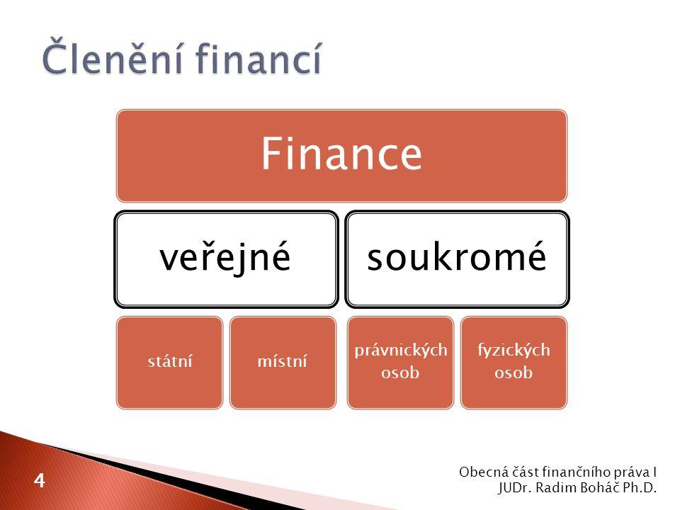Obecná část finančního práva I JUDr. Radim Boháč Ph.D. 4 Finance veřejné státnímístní soukromé právnických osob fyzických osob