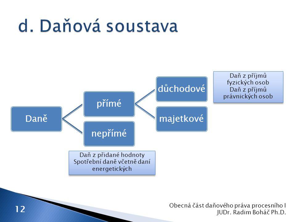 12 Obecná část daňového práva procesního I JUDr. Radim Boháč Ph.D. Daň z příjmů fyzických osob Daň z příjmů právnických osob Daň z příjmů fyzických os