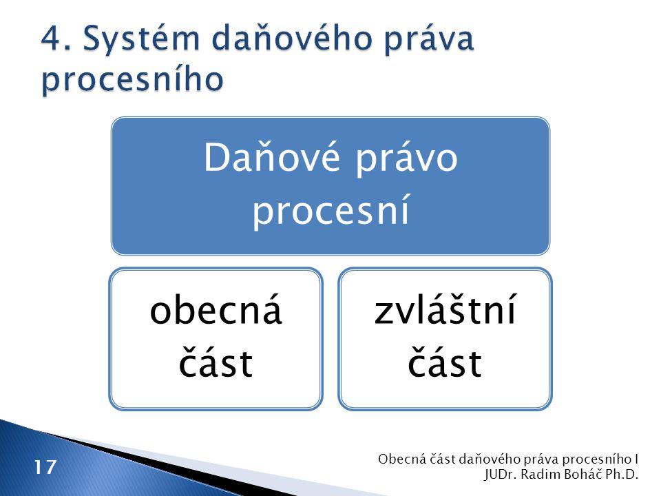 17 Obecná část daňového práva procesního I JUDr. Radim Boháč Ph.D. Daňové právo procesní obecná část zvláštní část