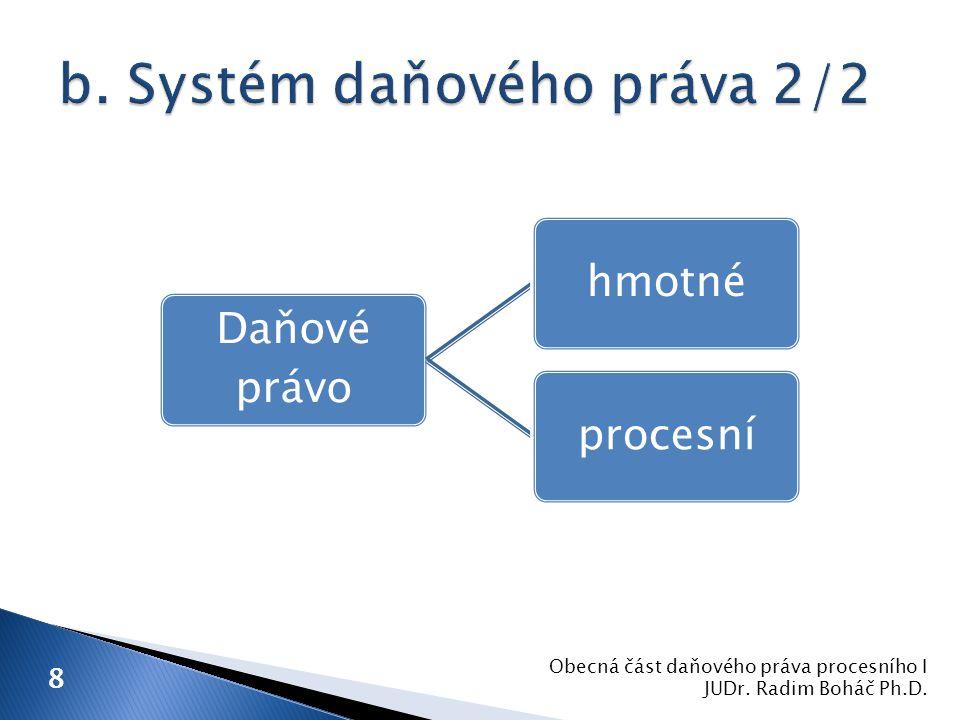 8 Obecná část daňového práva procesního I JUDr. Radim Boháč Ph.D. Daňové právo hmotnéprocesní