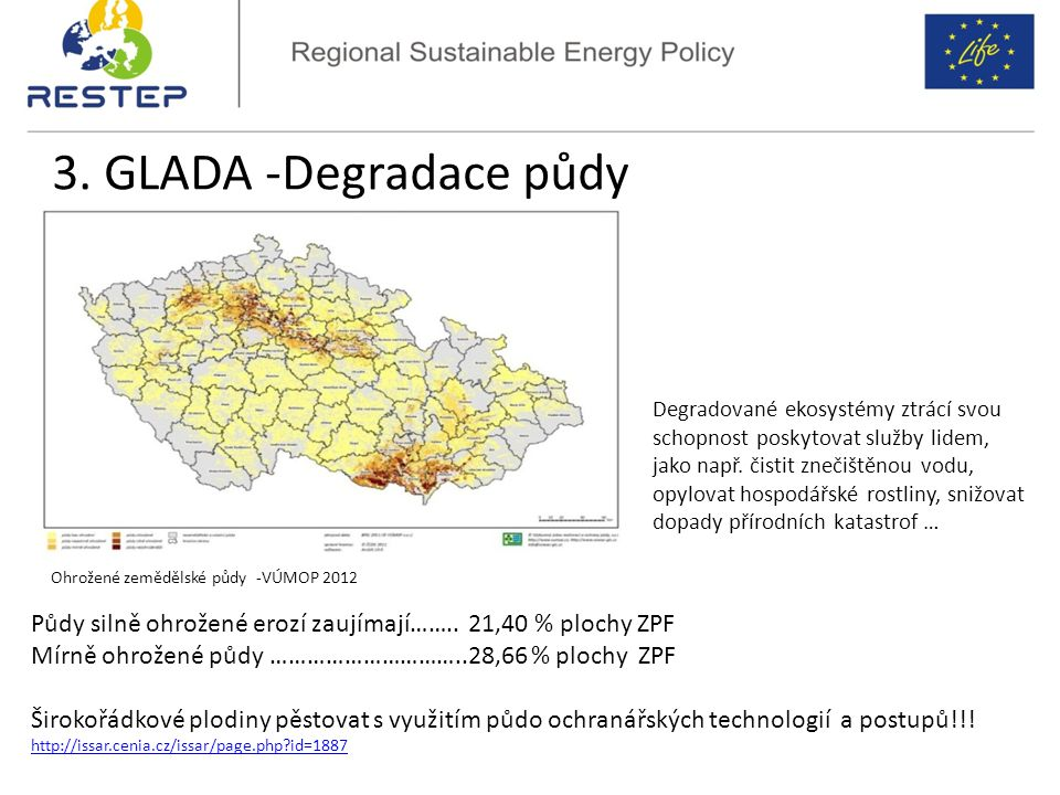 3. GLADA -Degradace půdy Degradované ekosystémy ztrácí svou schopnost poskytovat služby lidem, jako např. čistit znečištěnou vodu, opylovat hospodářsk