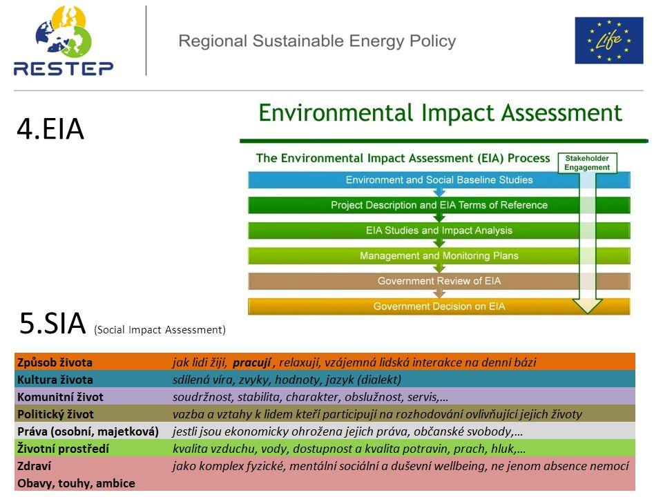 5.SIA (Social Impact Assessment) 4.EIA