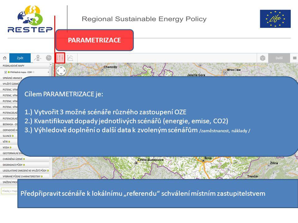 Cílem PARAMETRIZACE je: 1.) Vytvořit 3 možné scénáře různého zastoupení OZE 2.) Kvantifikovat dopady jednotlivých scénářů (energie, emise, CO2) 3.) Vý