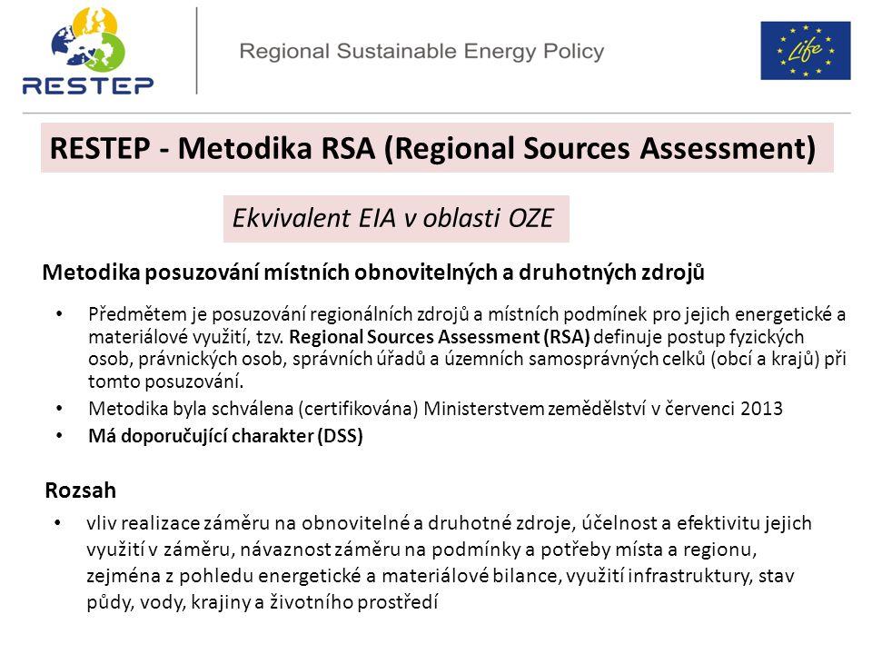 Metodika RSA Metodika posuzování místních obnovitelných a druhotných zdrojů Předmětem je posuzování regionálních zdrojů a místních podmínek pro jejich