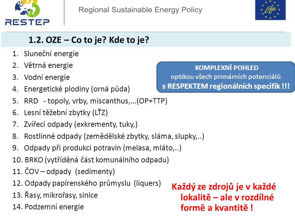 1. Sluneční energie 2. Větrná energie 3. Vodní energie 4. Energetické plodiny (orná půda) 5. RRD - topoly, vrby, miscanthus,…(OP+TTP) 6. Lesní těžební