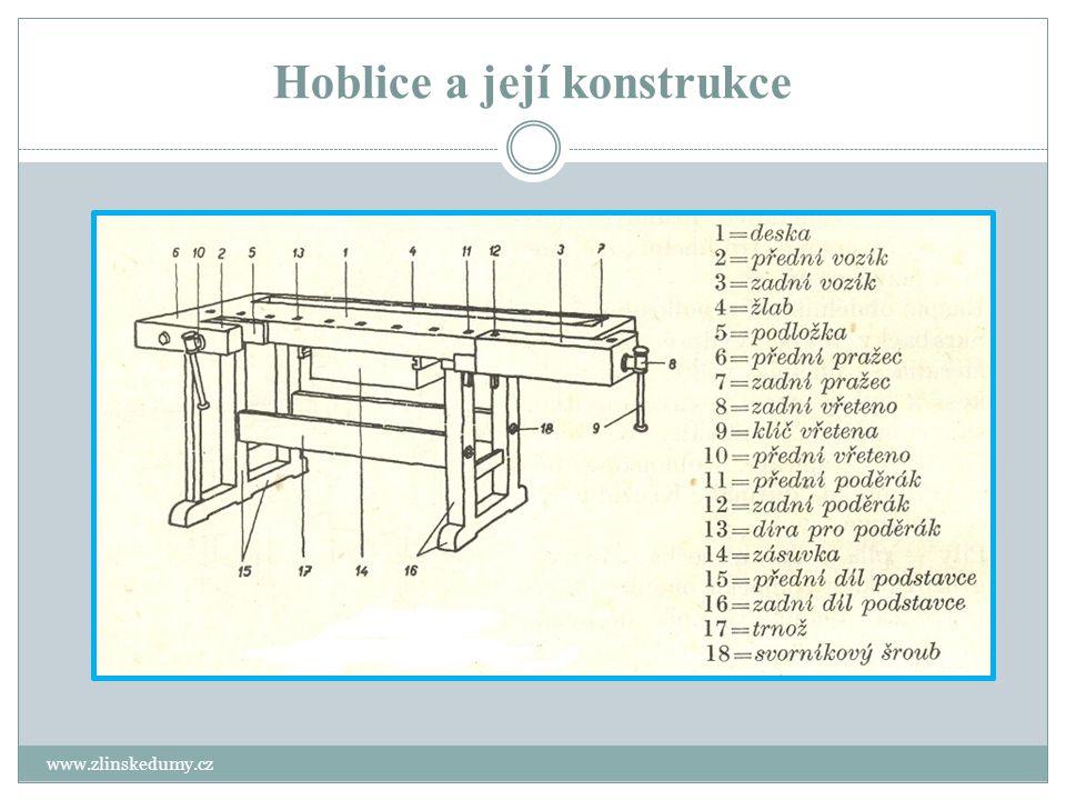Hoblice a její konstrukce www.zlinskedumy.cz Podstavec neboli podnoží hoblice je základní a podpěrná část celého pracovního stolu truhláře.