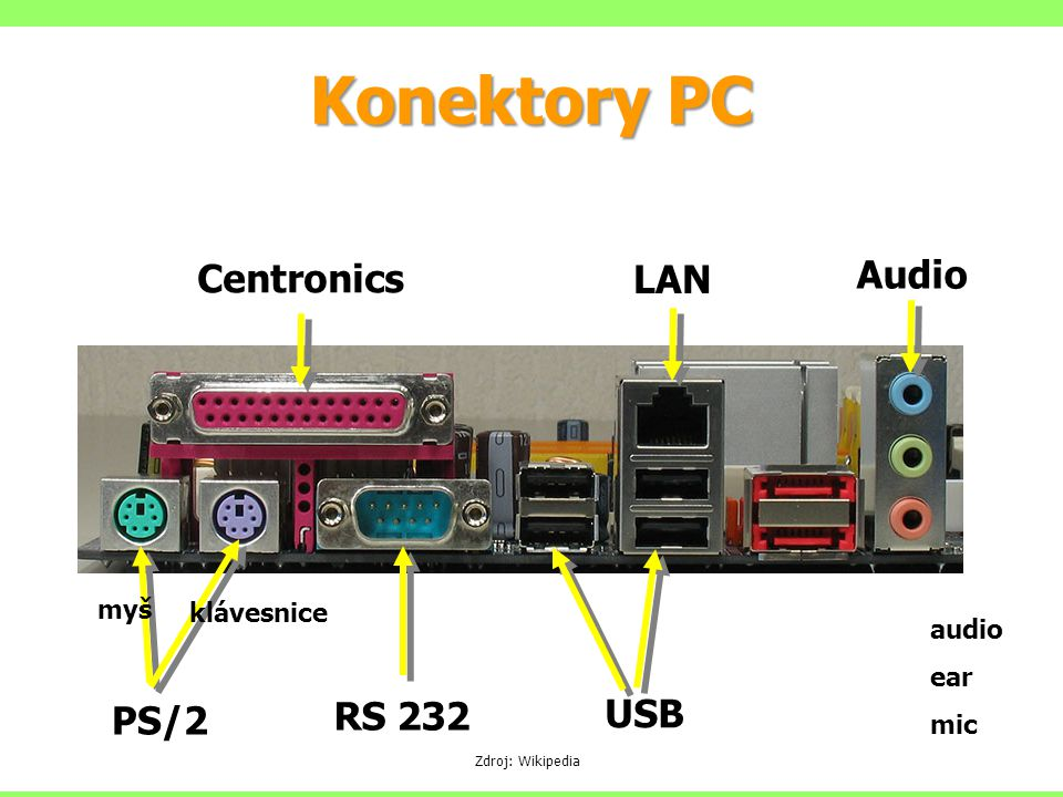 Konektory PC PS/2 RS 232 Centronics USB LAN Audio audio ear mic myš klávesnice Zdroj: Wikipedia