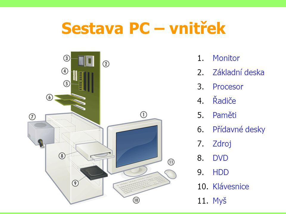 Sestava PC – vnitřek 1.Monitor 2.Základní deska 3.Procesor 4.Řadiče 5.Paměti 6.Přídavné desky 7.Zdroj 8.DVD 9.HDD 10.Klávesnice 11.Myš