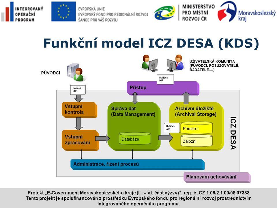 """www.i.cz Funkční model ICZ DESA (KDS) 6 Projekt """"E ‑ Government Moravskoslezského kraje (II. – VI. část výzvy)"""", reg. č. CZ.1.06/2.1.00/08.07383 Tento"""