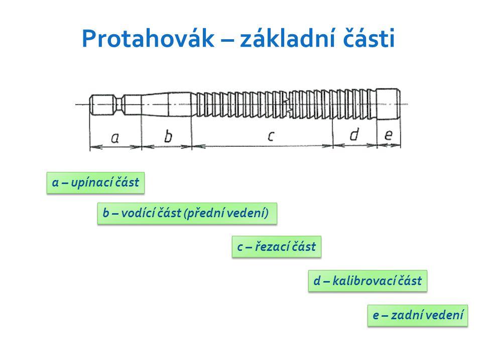 Protahovák – základní části a – upínací část b – vodící část (přední vedení) c – řezací část d – kalibrovací část e – zadní vedení