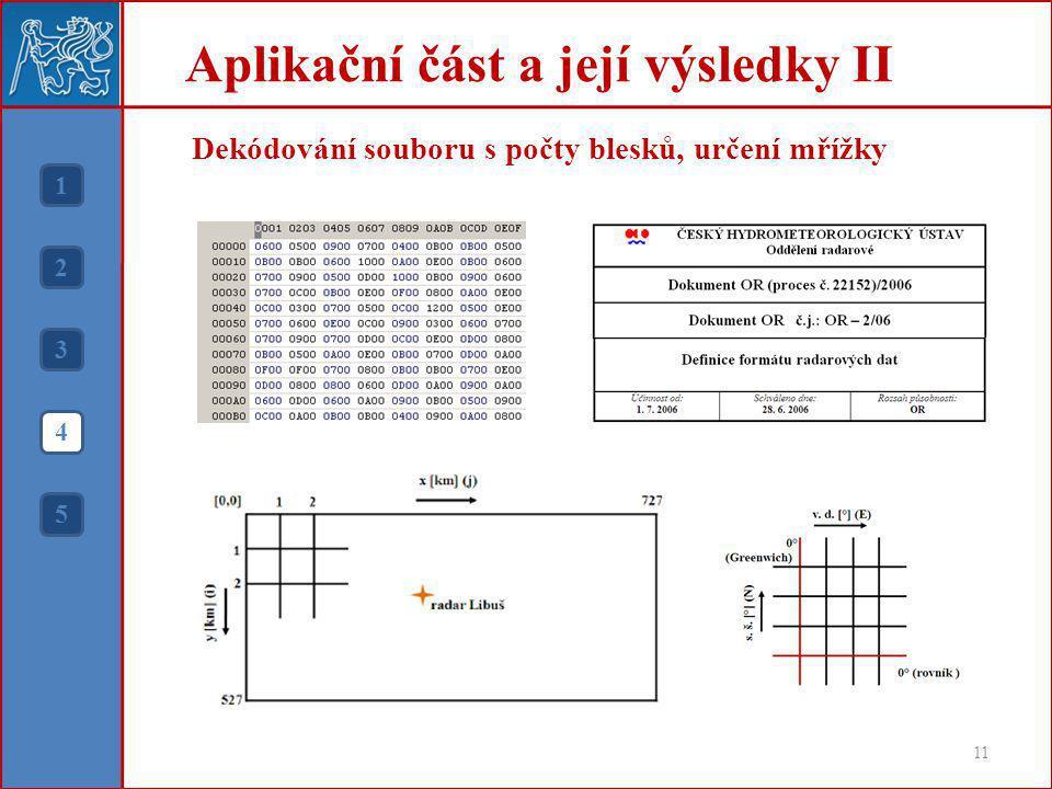 Aplikační část a její výsledky II 11 1 2 3 4 5 Dekódování souboru s počty blesků, určení mřížky