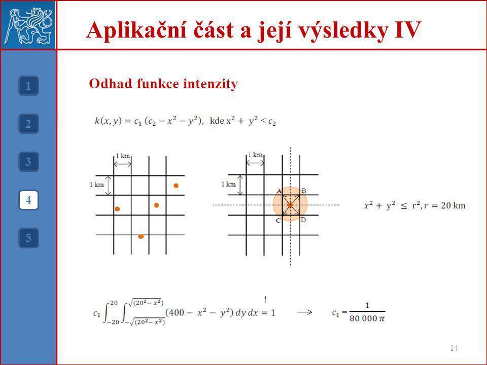 Aplikační část a její výsledky IV 14 1 2 3 4 5 Odhad funkce intenzity
