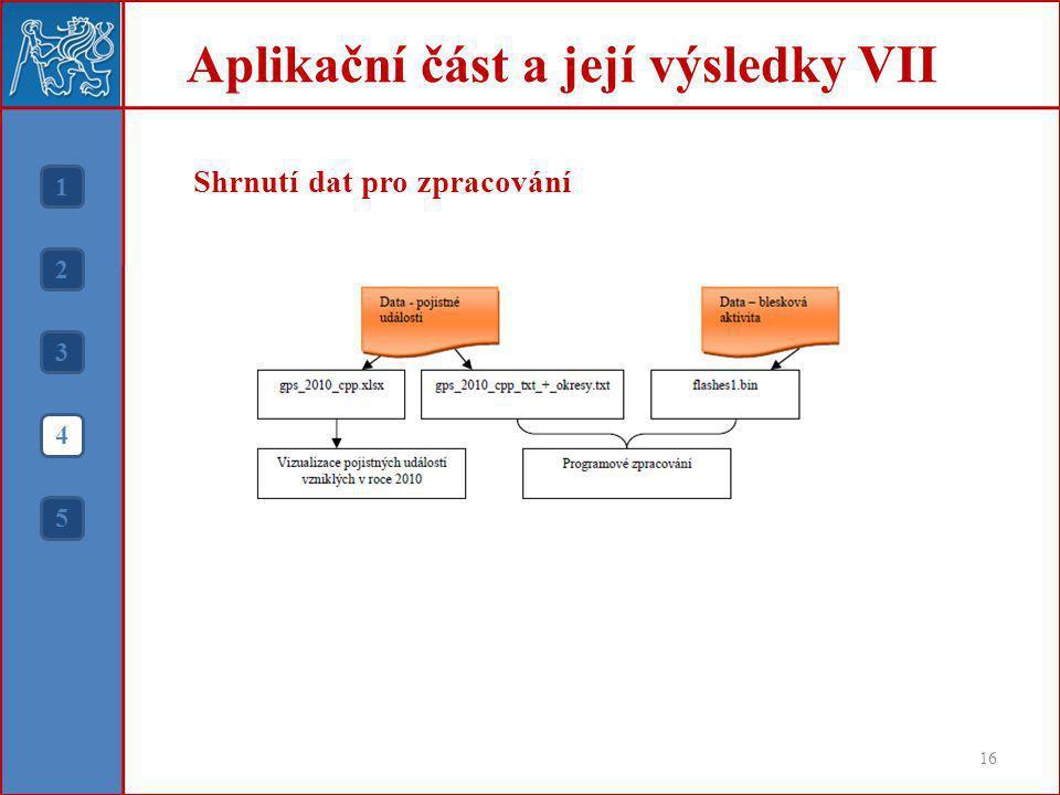 Aplikační část a její výsledky VII 16 1 2 3 4 5 Shrnutí dat pro zpracování