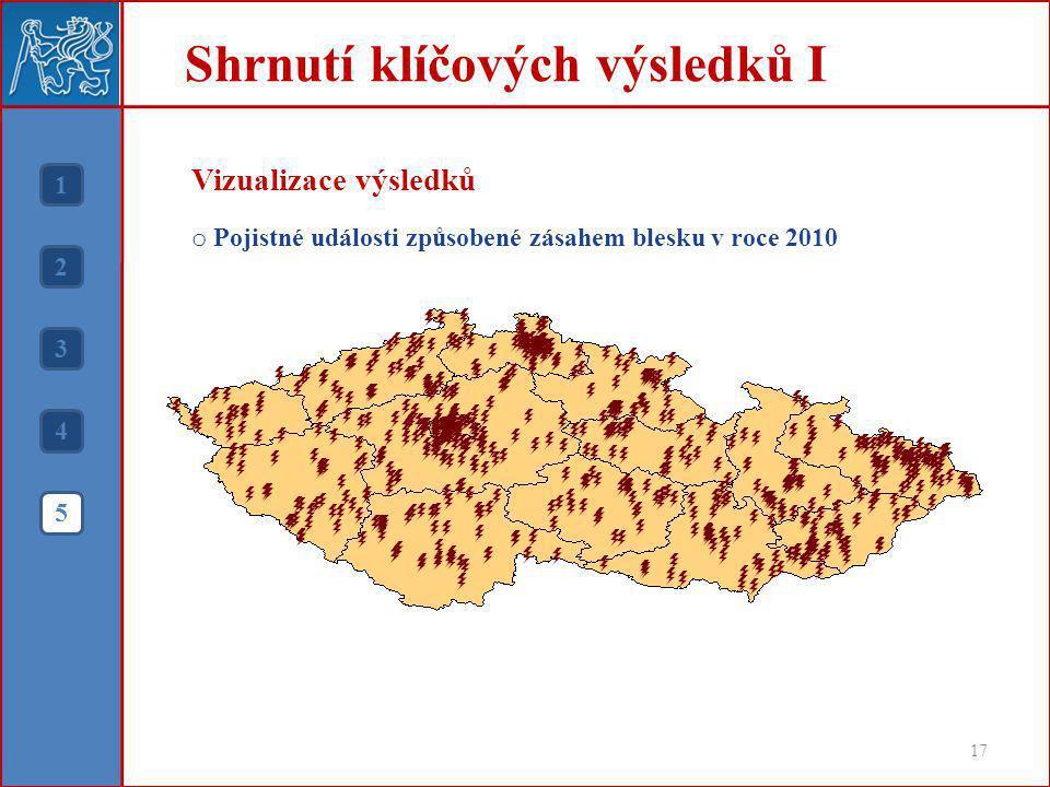 Shrnutí klíčových výsledků I 17 1 2 3 4 5 Vizualizace výsledků o Pojistné události způsobené zásahem blesku v roce 2010