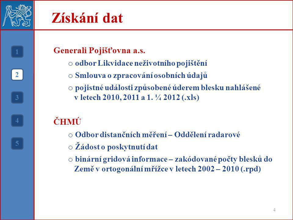 Získání dat 4 1 2 3 4 5 Generali Pojišťovna a.s.