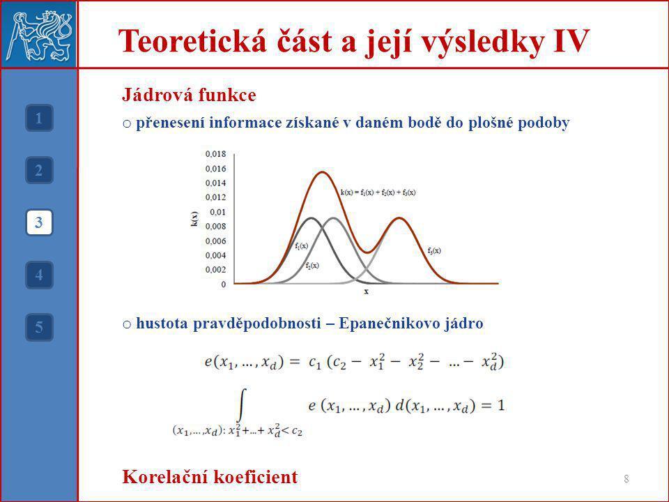 Teoretická část a její výsledky IV 8 1 2 3 4 5 Jádrová funkce o přenesení informace získané v daném bodě do plošné podoby o hustota pravděpodobnosti – Epanečnikovo jádro Korelační koeficient