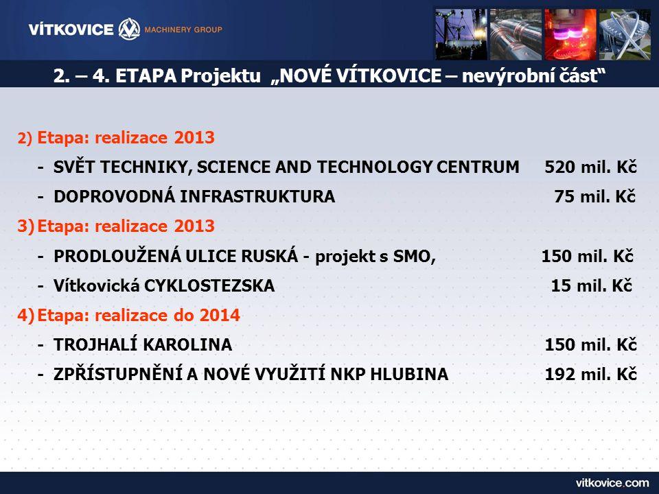 """2. – 4. ETAPA Projektu """"NOVÉ VÍTKOVICE – nevýrobní část"""" 2) Etapa: realizace 2013 - SVĚT TECHNIKY, SCIENCE AND TECHNOLOGY CENTRUM 520 mil. Kč - DOPROV"""