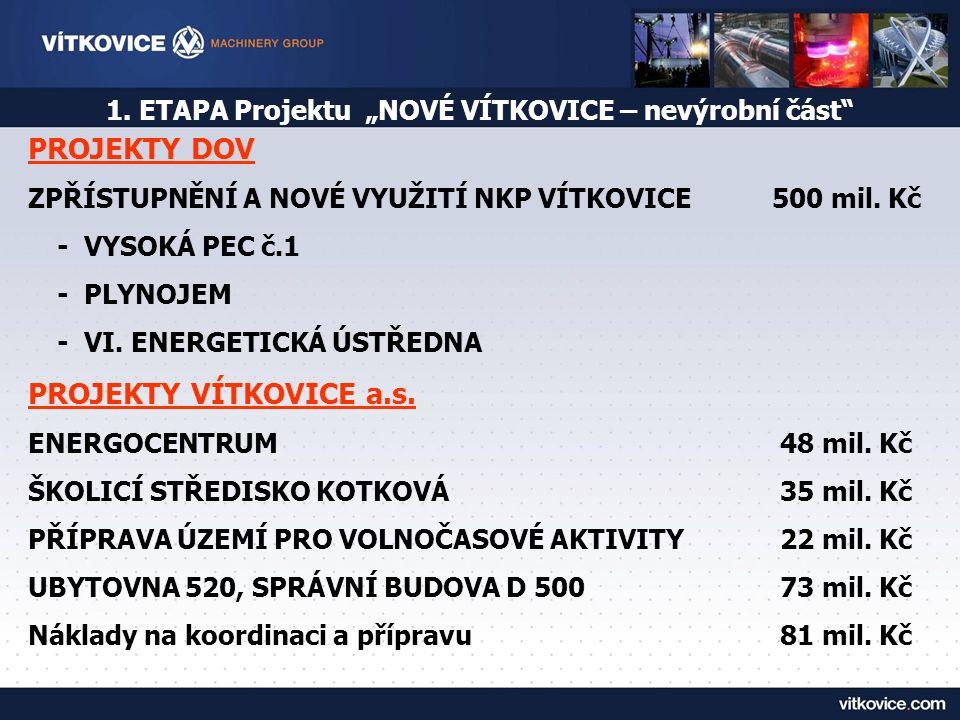 """1. ETAPA Projektu """"NOVÉ VÍTKOVICE – nevýrobní část"""" PROJEKTY DOV ZPŘÍSTUPNĚNÍ A NOVÉ VYUŽITÍ NKP VÍTKOVICE500 mil. Kč - VYSOKÁ PEC č.1 - PLYNOJEM - VI"""