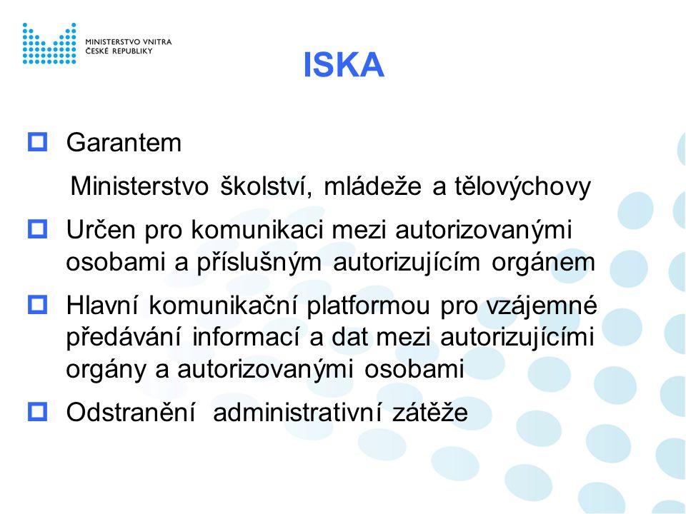 ISKA  Garantem Ministerstvo školství, mládeže a tělovýchovy  Určen pro komunikaci mezi autorizovanými osobami a příslušným autorizujícím orgánem  H