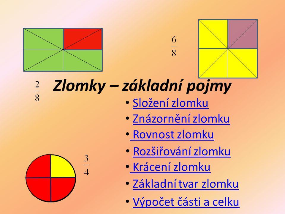 Zlomky – základní pojmy Složení zlomku Znázornění zlomku Rovnost zlomku Rozšiřování zlomku Krácení zlomku Základní tvar zlomku Výpočet části a celku