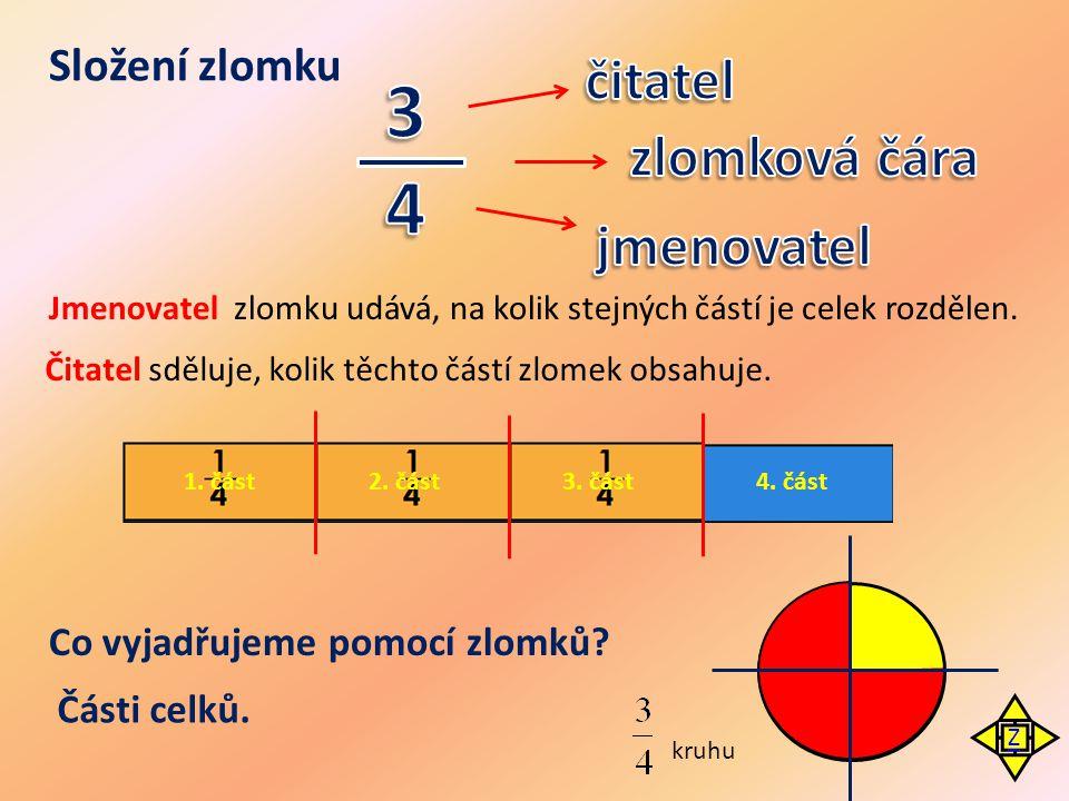 Jmenovatel zlomku udává, na kolik stejných částí je celek rozdělen. Čitatel sděluje, kolik těchto částí zlomek obsahuje. Co vyjadřujeme pomocí zlomků?