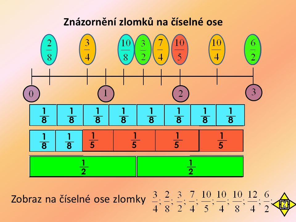 Znázornění zlomků na číselné ose Zobraz na číselné ose zlomky Z