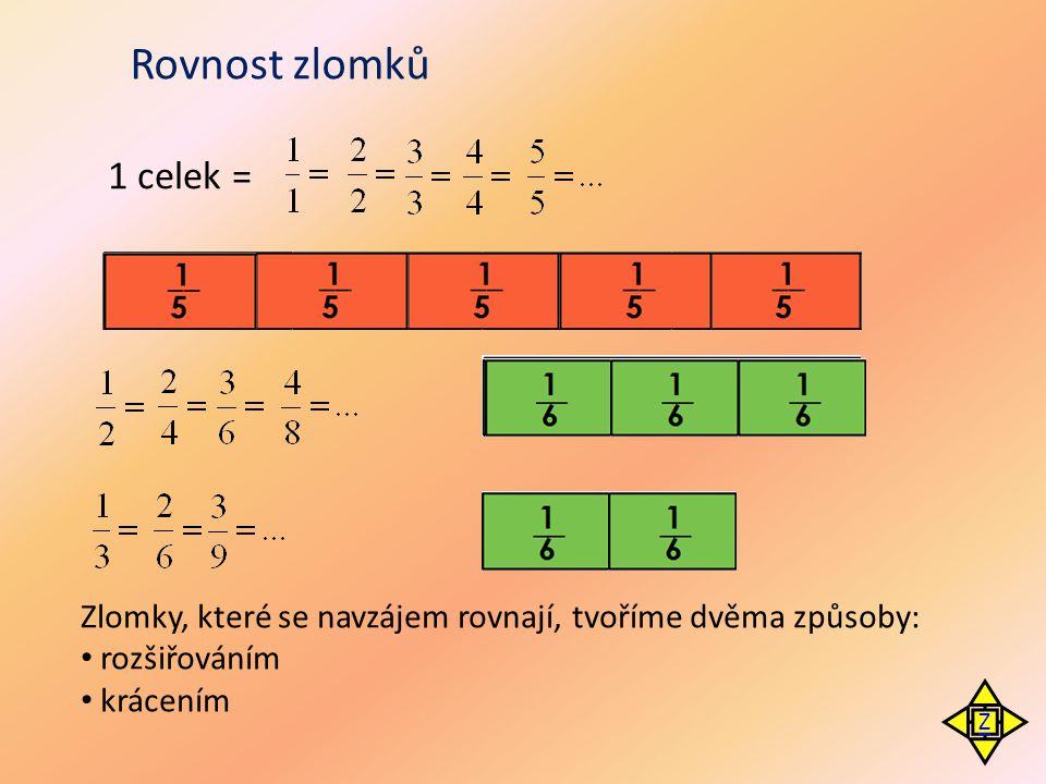 Rovnost zlomků 1 celek = Zlomky, které se navzájem rovnají, tvoříme dvěma způsoby: rozšiřováním krácením Z