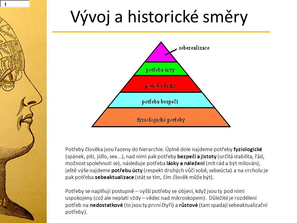 Vývoj a historické směry Potřeby člověka jsou řazeny do hierarchie. Úplně dole najdeme potřeby fyziologické (spánek, pití, jídlo, sex...), nad nimi pa