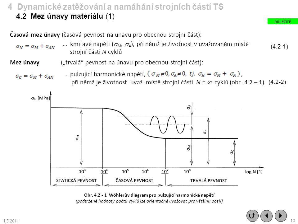 Časová mez únavy (časová pevnost na únavu pro obecnou strojní část): … kmitavé napětí (  M,  A ), při němž je životnost v uvažovaném místě strojní č