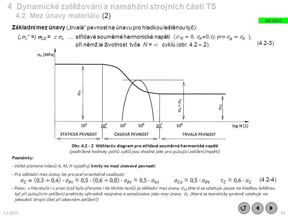 """Základní mez únavy (""""trvalá"""" pevnost na únavu pro hladkou leštěnou tyč): (""""  C """" =)  CZ =   A … střídavé souměrné harmonické napětí ), při němž je"""