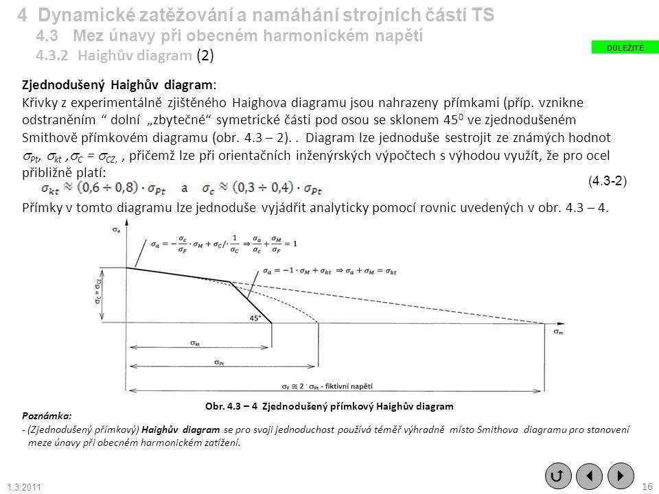 """Zjednodušený Haighův diagram: Křivky z experimentálně zjištěného Haighova diagramu jsou nahrazeny přímkami (příp. vznikne odstraněním """" dolní """"zbytečn"""