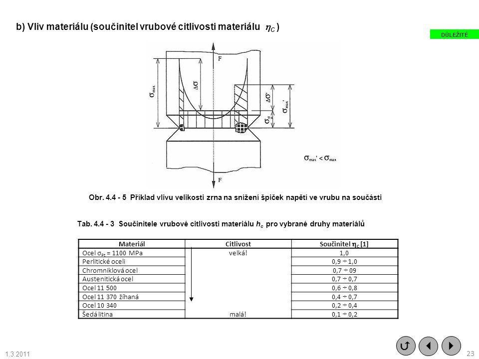 b) Vliv materiálu (součinitel vrubové citlivosti materiálu  C ) Obr. 4.4 - 5 Příklad vlivu velikosti zrna na snížení špiček napětí ve vrubu na součás