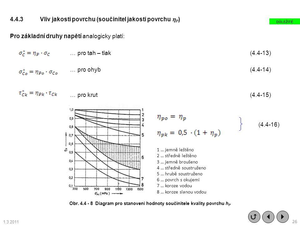 4.4.3Vliv jakosti povrchu (součinitel jakosti povrchu  P ) Pro základní druhy napětí analogicky platí: … pro tah – tlak(4.4-13) … pro ohyb(4.4-14) …
