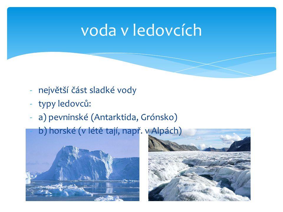 -největší část sladké vody -typy ledovců: -a) pevninské (Antarktida, Grónsko) -b) horské (v létě tají, např.