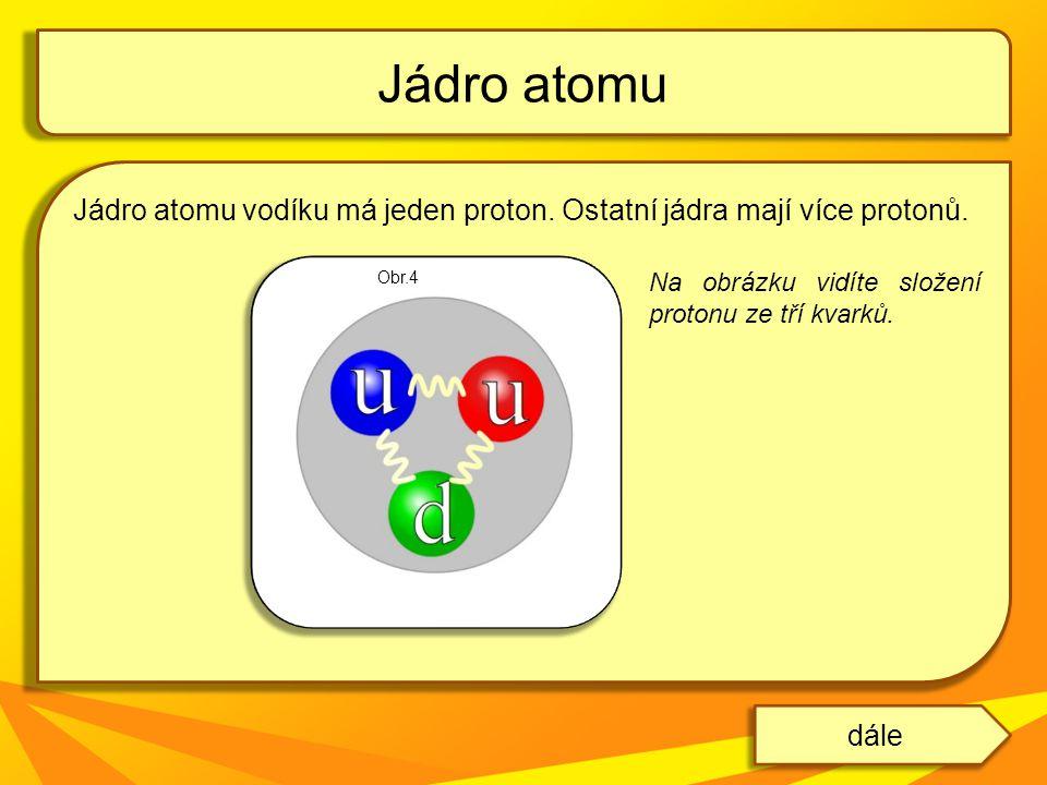 Jádro atomu vodíku má jeden proton. Ostatní jádra mají více protonů. Jádro atomu dále Obr.4 Na obrázku vidíte složení protonu ze tří kvarků.