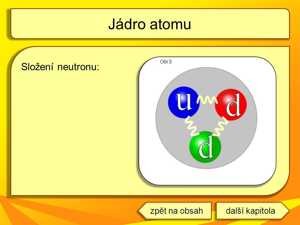 Složení neutronu: Jádro atomu Obr.5 další kapitolazpět na obsah