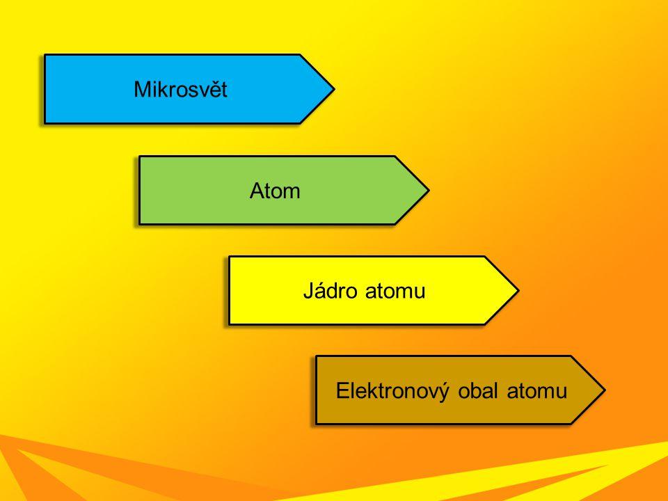 Neutron je subatomární jaderná částice, která nemá elektrický náboj má klidovou hmotnost přibližně 1,674.10- 27 kg mimo atomové jádro je neutron nestabilní a rozpadá se na proton, elektron a antineutrina skládá se ze tří kvarků, které se přitahují má antičástici - antineutron je obsažen ve všech jádrech atomů mimo jádro atomu vodíku byl objevem v roce 1932 J.