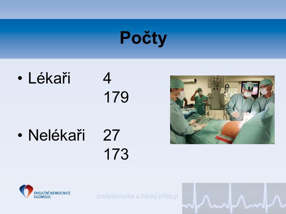 Počty Lékaři4 179 Nelékaři 27 173