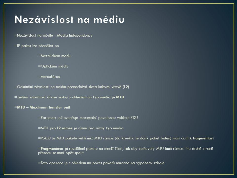 =Nezávislost na médiu - Media independency =IP paket lze přenášet po =Metalickém médiu =Optickém médiu =Atmosférou =Odstínění závislosti na médiu přen