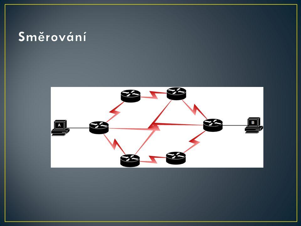 =Síťová vrstva obdrží paket od data-linkové vrstvy =Poté příslušný protokol ověří zda je cílová adresa obsažená v hlavičce paketu shodná se síťovou adresou daného hosta =Pokud ANO – znamená to, že daný paket je určen pro tohoto hosta =Paket je dále zpracován tak, že je mu oříznuta hlavička síťového protokolu a zbytek (segment/datagram) je odevzdán transportní vrstvě =Pokud NE – znamená to, že daný paket je určen pro jinou stanici a paket je dále směrován nebo zahozen